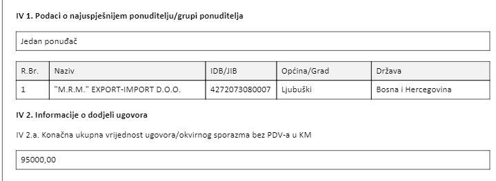 Tender za auto za SBK Mostar