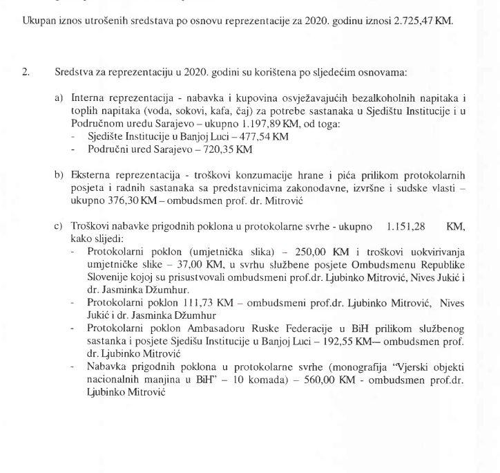 Reprezentacija Institucije ombudsmena za ljudska prava u 2020.