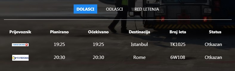 Faktor Zbog Guste Magle I Smoga Otkazano Vise Letova Sa Sarajevskog Aerodroma